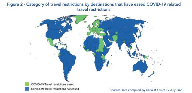 tourism restarts